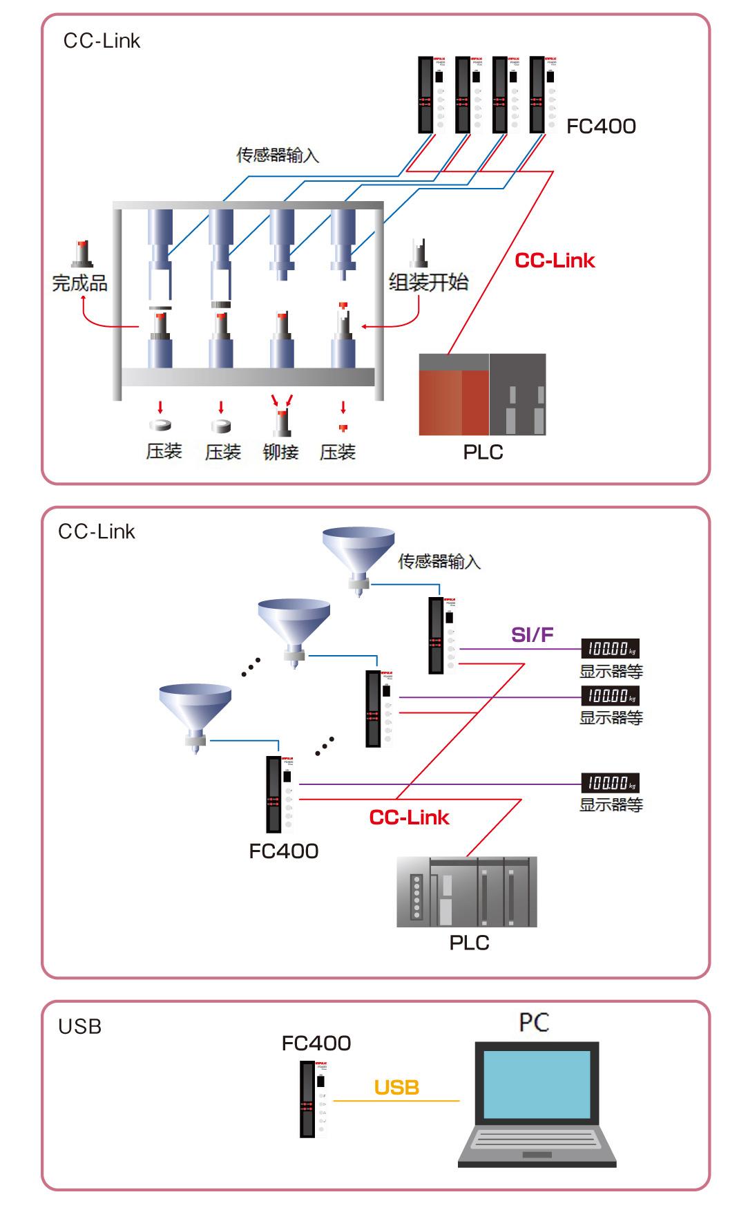 FC400CCL-FA_apil.jpg