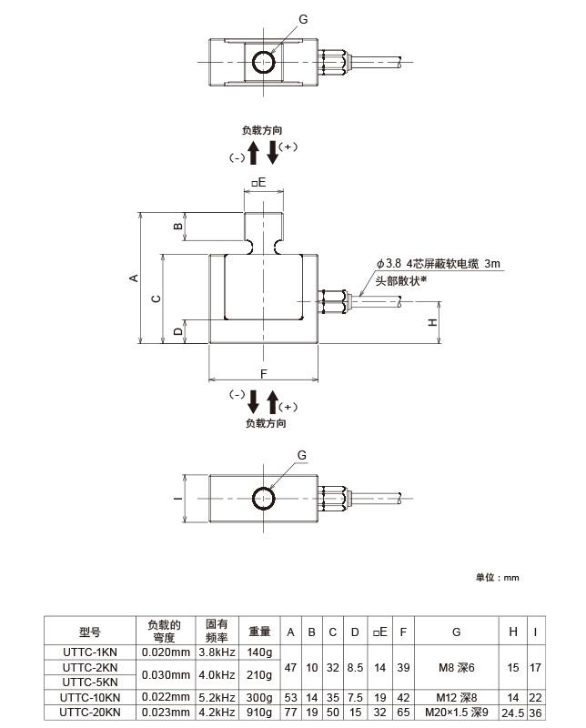 UTTC_dimension_cn.jpg